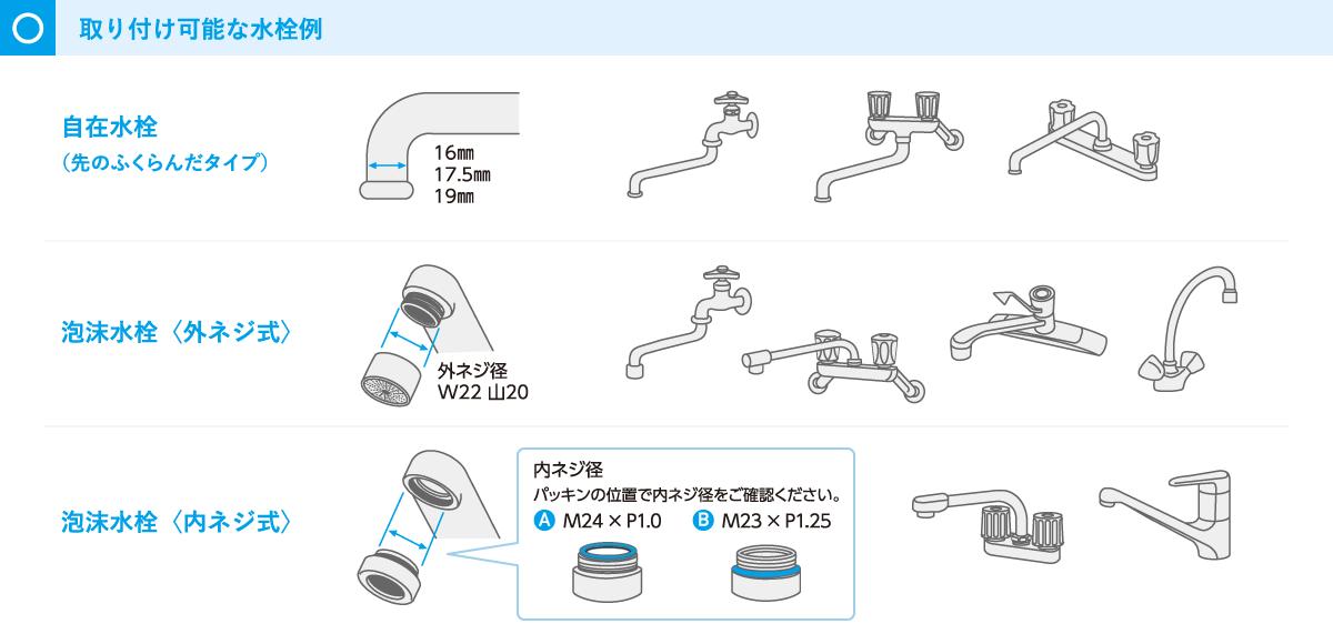 取付け可能な水栓一覧